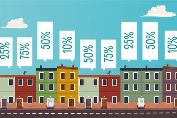 incrementar el valor de una propiedad
